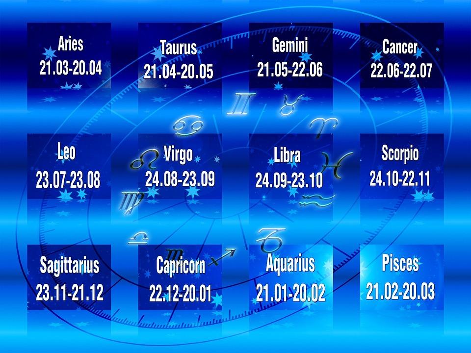 Los signos del zodiaco y sus fechas - Signos del zodiaco de tierra ...