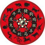 Signos del zodiaco chino y sus caracteristicas